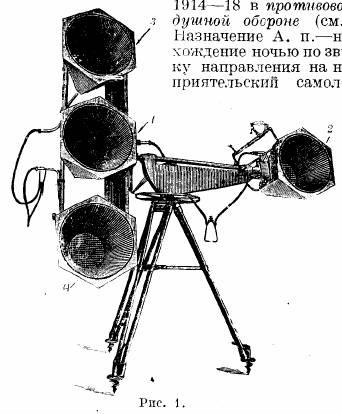 справочник телефонов волгореченск